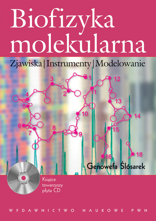 Biofizyka molekularna + CD - Ślósarek Genowefa
